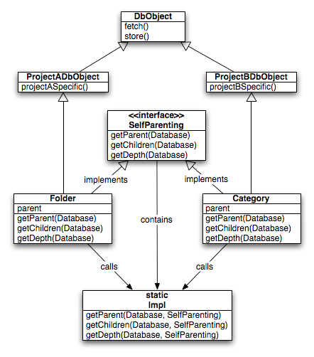 Multiple Inheritance Class Diagram