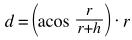 Distance To Horizon Equation