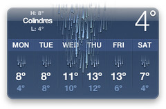 Colindres Forecast