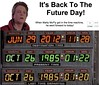 It's Back To The Future Day